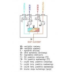 Schemat centrali ROTO 2 VE EC