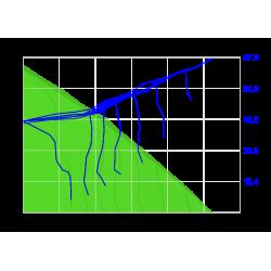 Wykres sprężu ROTO 2 VE EC - wywiew