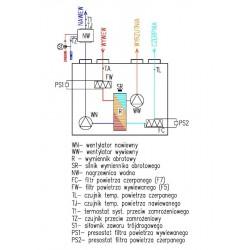 Schemat centrali ROTO 12 VW